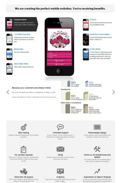 Mobile and Desktop Websites Creation (2014 год)